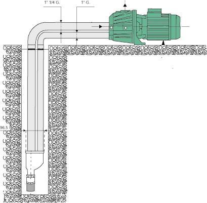 Центробежный поверхностный насос серии JAP